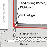 Baugutachter Olaf Printz München - Verbundabdichtung 5