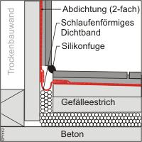 Baugutachter Olaf Printz München - Verbundabdichtung 6
